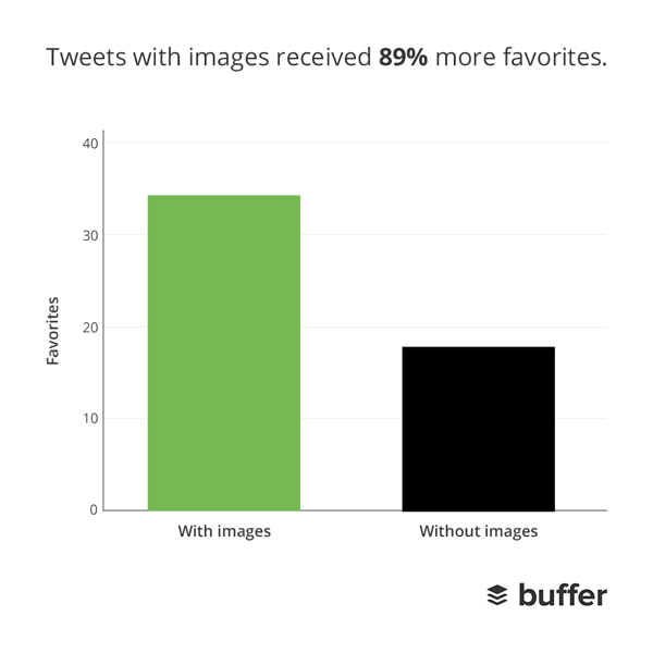 tweets with images stat